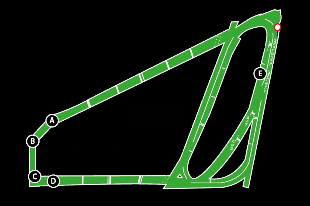 Aintree Racecourse Map