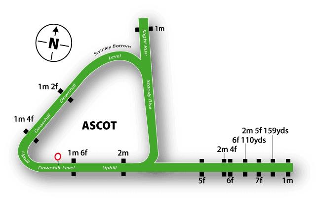 Ascot Racecourse Map