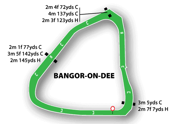 Bangor Races Map