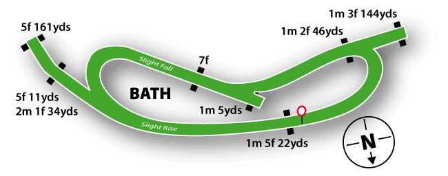 Bath Racecourse Map