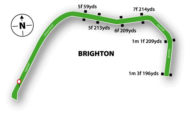 Brighton Racecourse Map