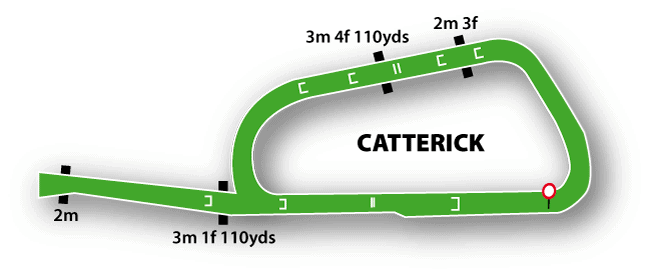 Catterick Jumps Track