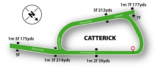 Catterick Racecourse Map