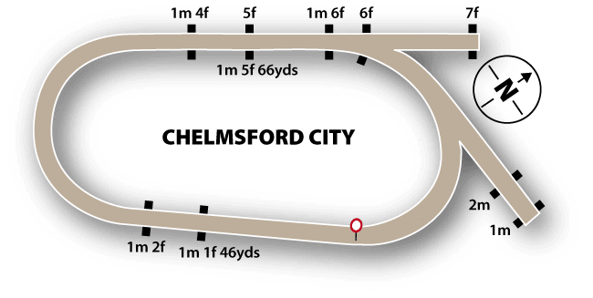 Chelmsford Course Map