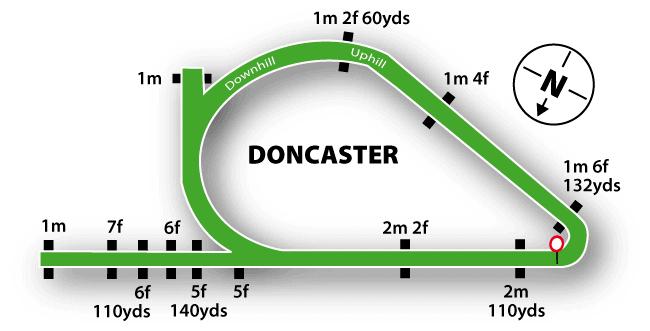 Doncaster Racecourse Map