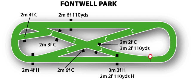 Fontwell Racecourse Map