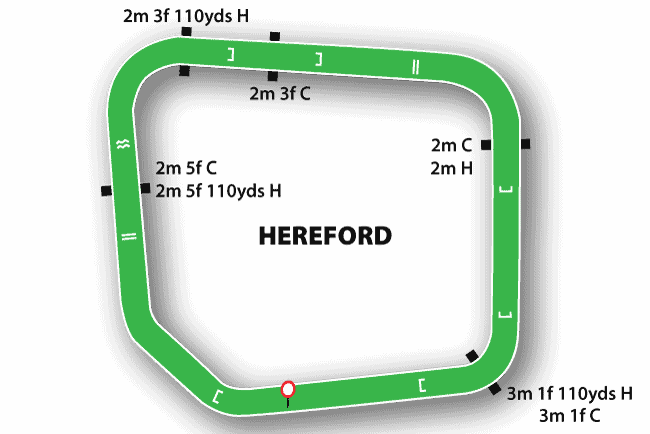 Hereford Racecourse Map