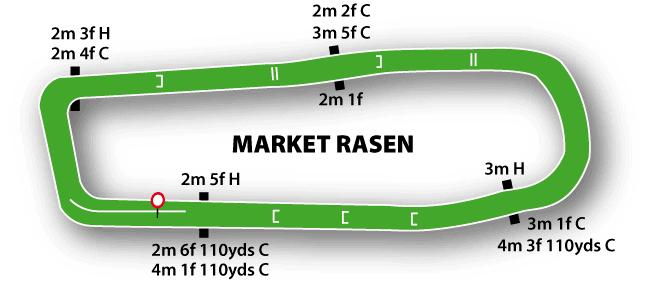 Market Rasen Map
