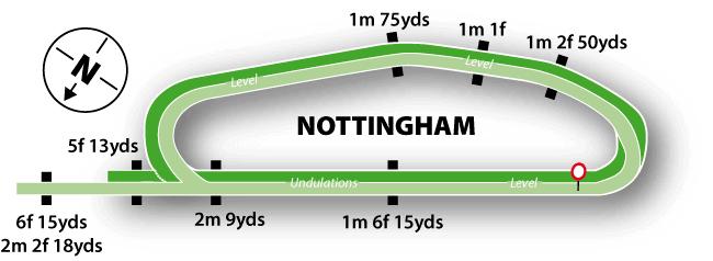 Nottingham Racecourse Map