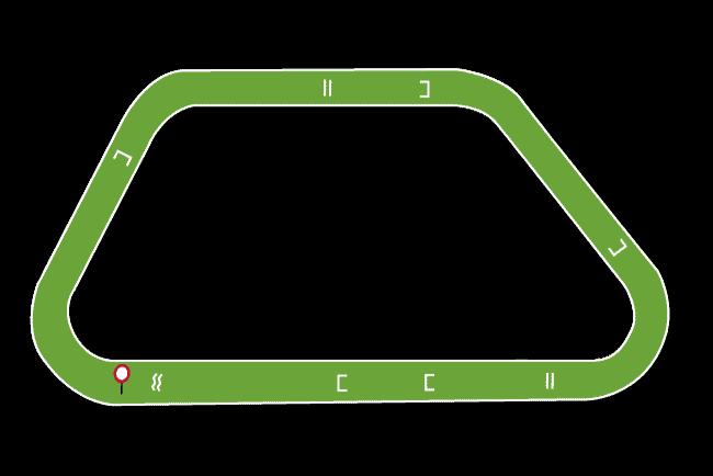 Perth Racecourse Map