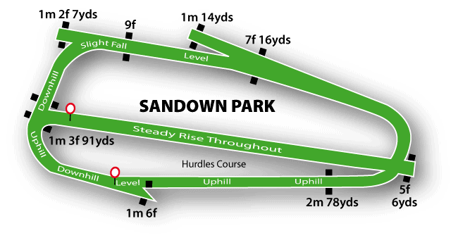 Sandown Flat Course