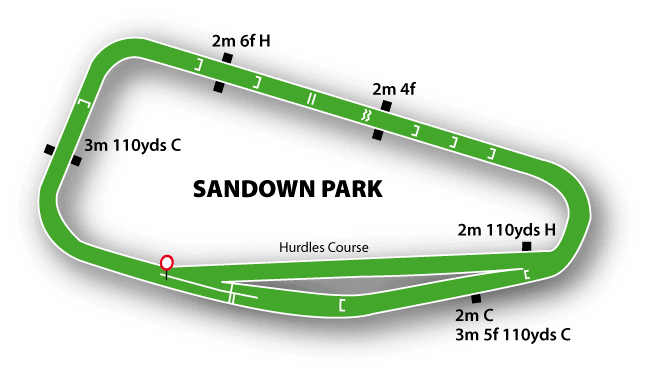 Sandown Racecourse Map