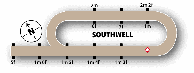 Southwell Flat Track