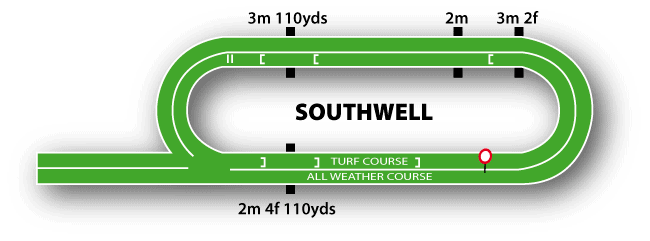 Southwell Turf Track
