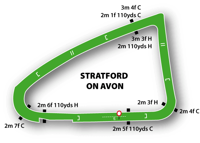Stratford Racecourse Map