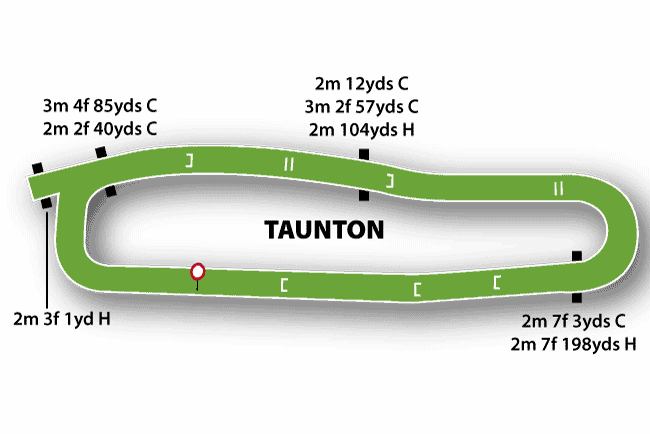 Taunton Racecourse Map