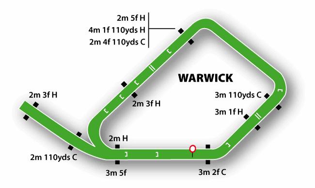 Warwick Racecourse Map