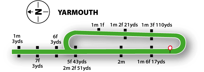 Yarmouth Racecourse Map