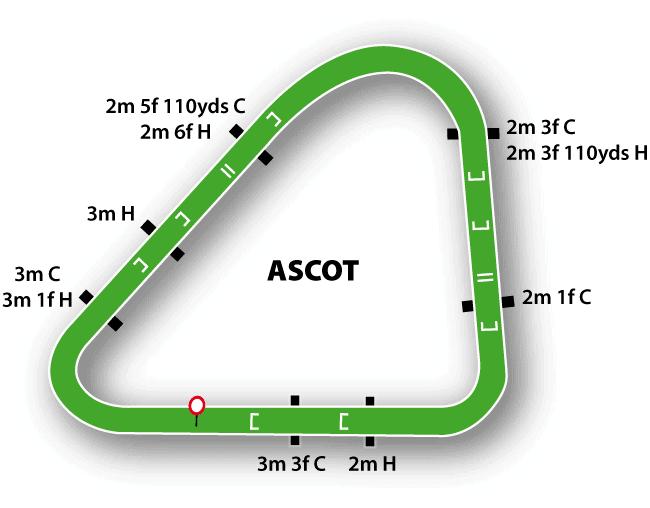 Ascot Jumps Track