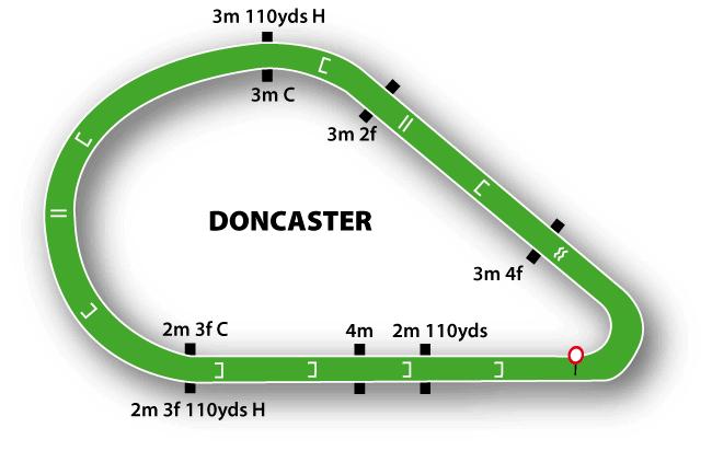 Doncaster Jumps Course