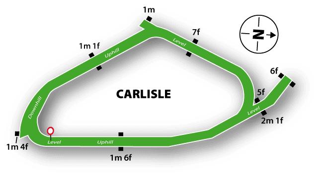 Carlisle Flat Course