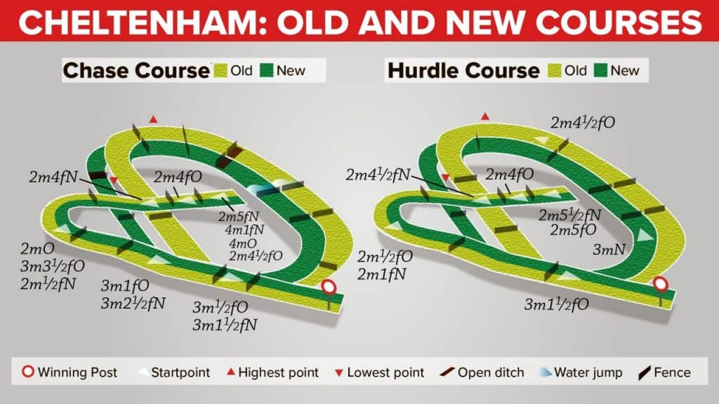 Cheltenham course map