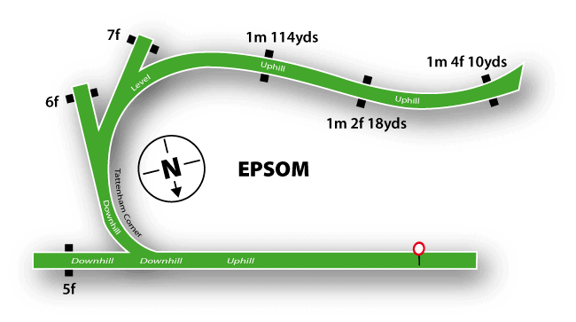 Epsom Racecourse Map