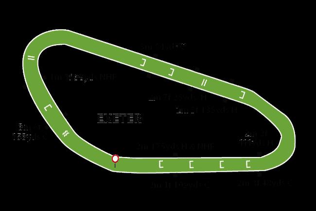 Exeter Racecourse Map