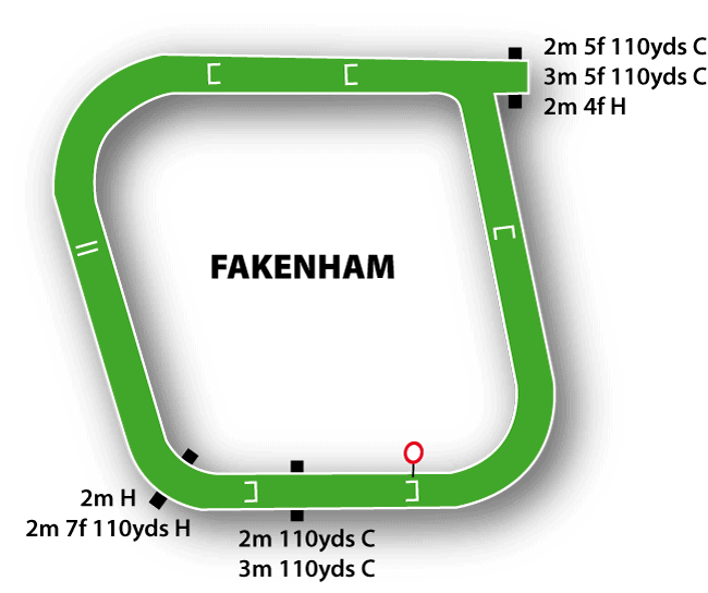 Fakenham Racecourse Map