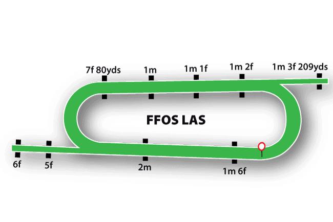 Ffos Las Flat Course
