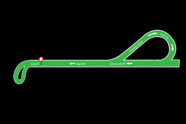 Hamilton Racecourse Map