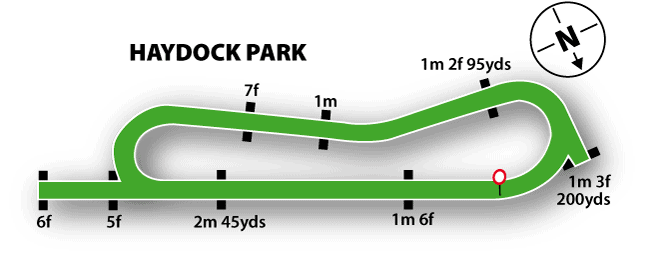 Haydock Park Flat Track