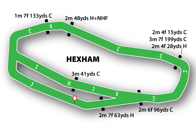 Hexham Racecourse Map