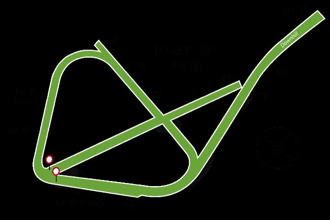 Kempton Flat Turf Track