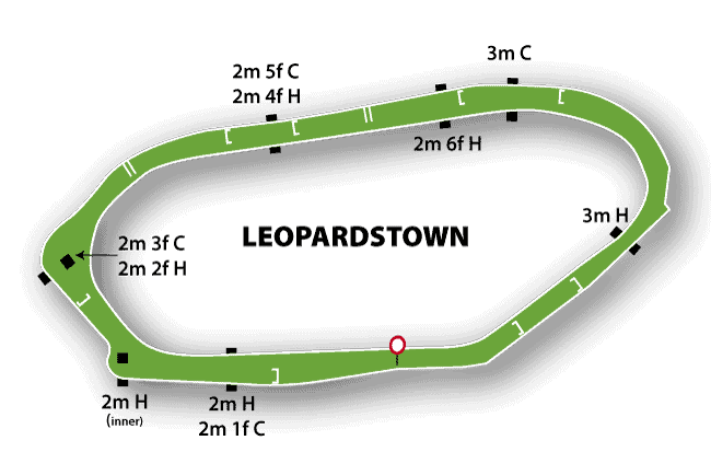 Leopardstown Jumps Track