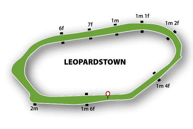 Leopardstown Racecourse Map