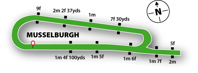 Musselburgh Racecourse Map