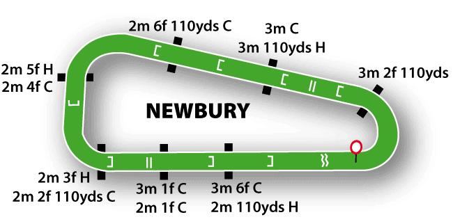 Newbury Racecourse Map