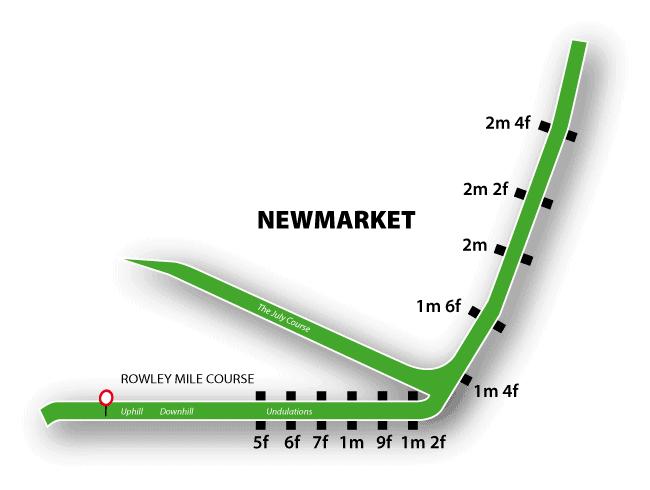 Newmarket Racecourse Map