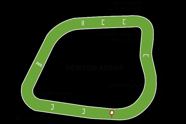 Newton Abbot racecourse map