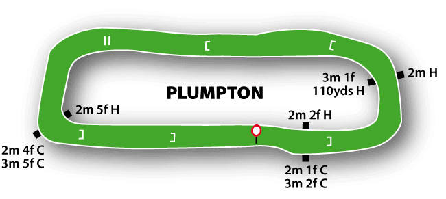 Plumpton Course Map