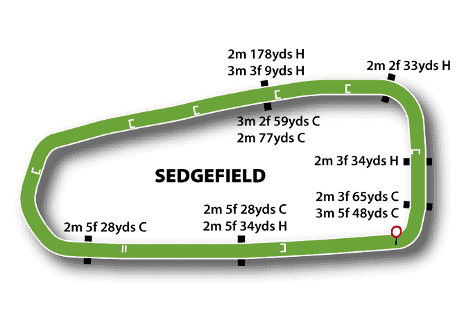 Sedgefield Racecourse Map