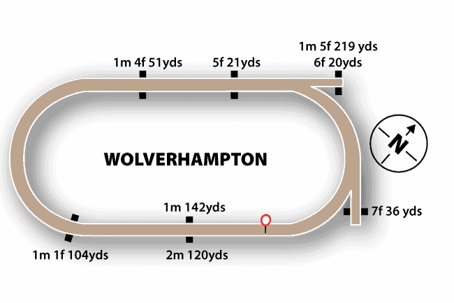 Wolverhampton Racecourse Map